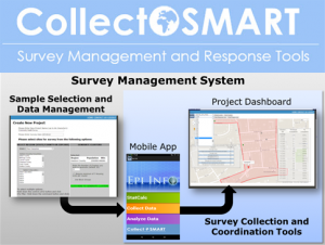 CollectSMART Survey Management and Response Tools