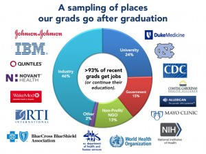 facts_grads-go