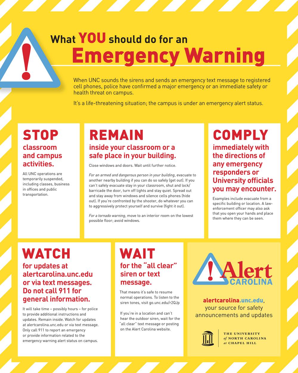 Emergency Information Unc Gillings School Of Global