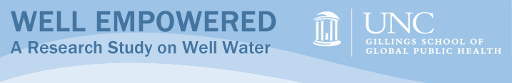 SRP_wellempoweredsurveyheader
