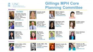 Members of the Integrated MPH/MSPH Core Planning Committee