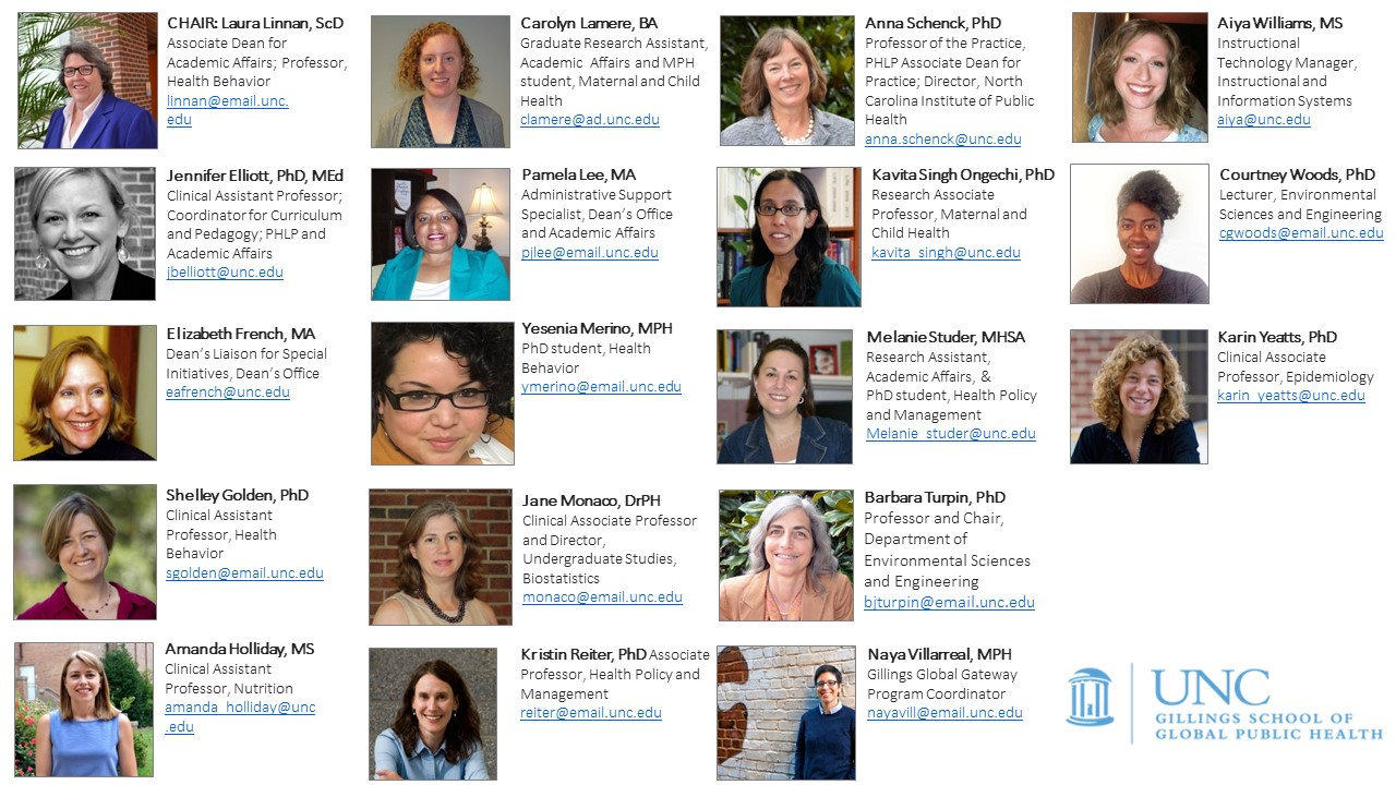 Meet the members of the Gillings Integrated MPH/MSPH Core Implementation and Evaluation Committee!