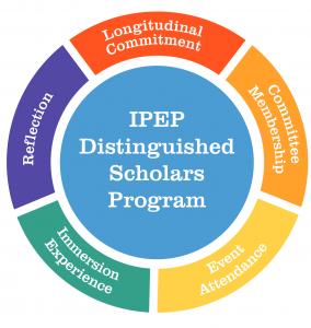 IPEP Distinguished Scholars Program graphic