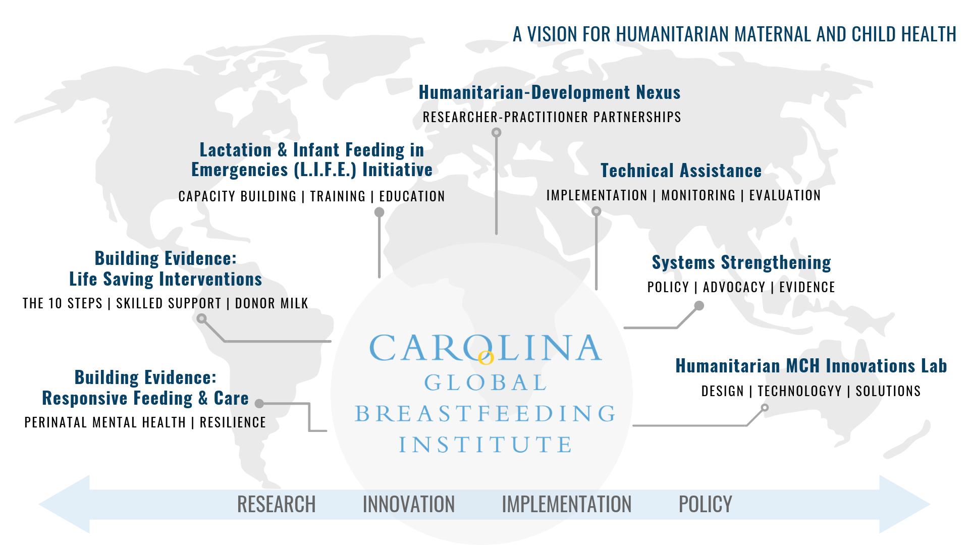 Carolina Global Breastfeeding Institute graphic