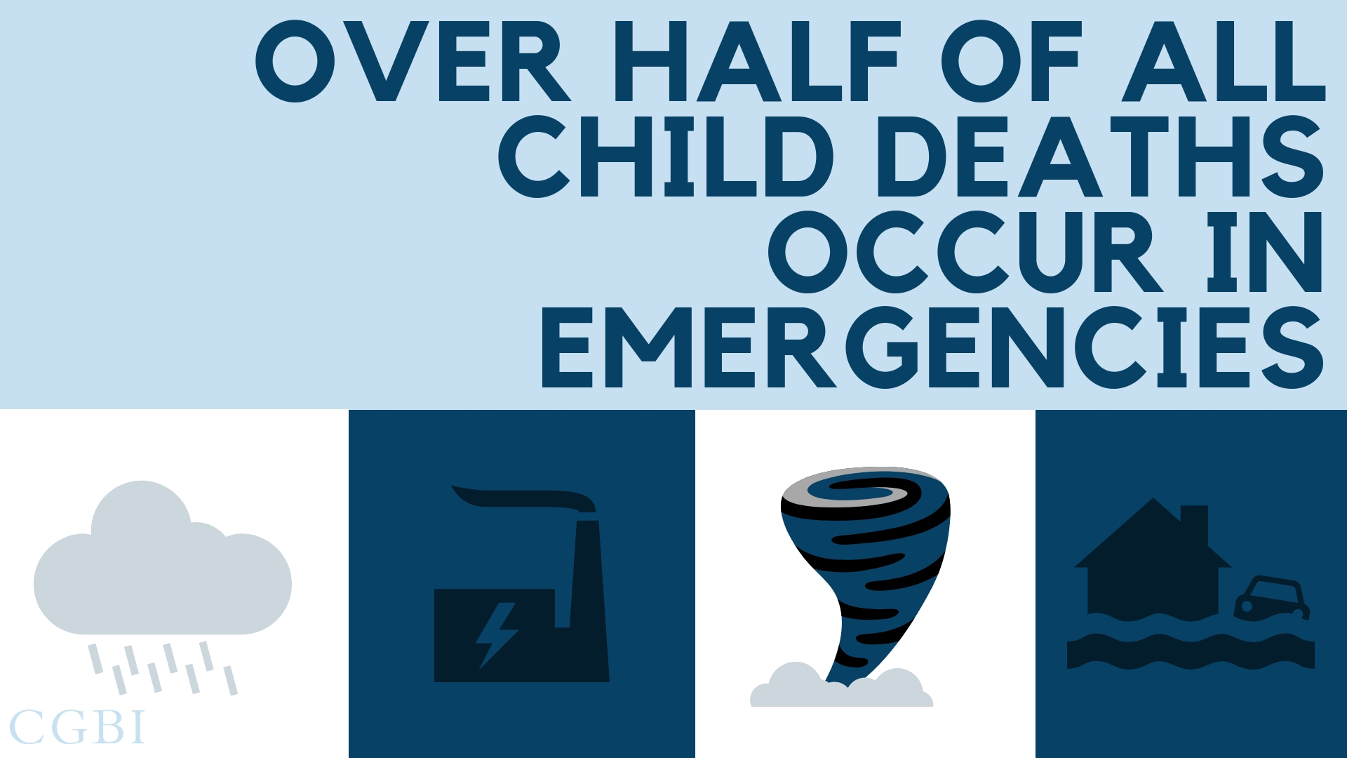 Over half of all child deaths occur in emergencies.