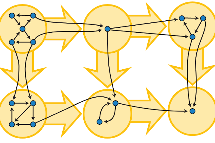 This is an example of a directed acyclic graph.