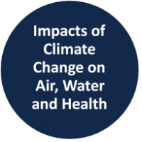 Text reads Impacts of Climate Change on Air, Water and Health