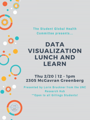 Flyer for Data Visualization Workshop