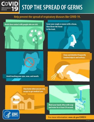 CDC prevention poster for COVID-19