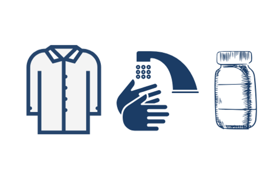 Handwashing icons