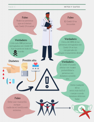 ASSADE has created an infographic booklet to inform communities in Guatemala about COVID-19.