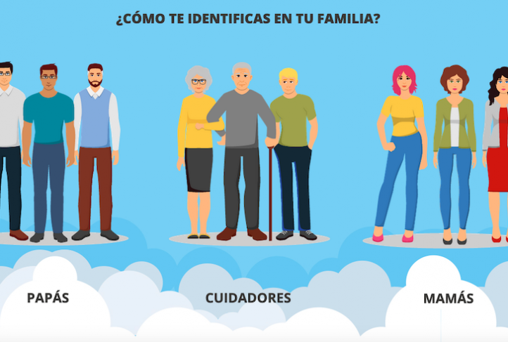 ITA site users indicate whether they are a mother, father or other caregiver, which changes their user experience.
