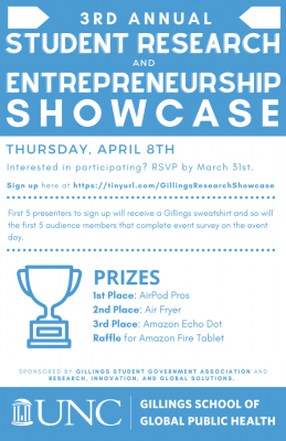 Flyer for Gillings Student Research Showcase