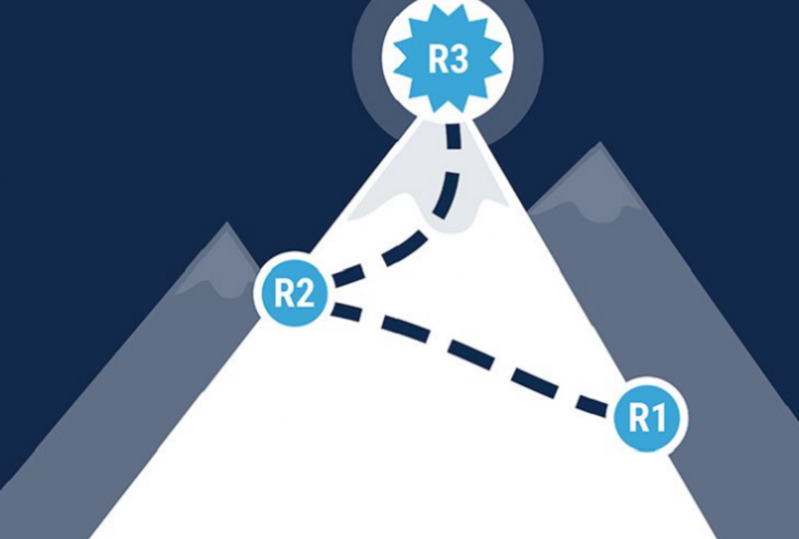Graphic of mountains representing levels of competition